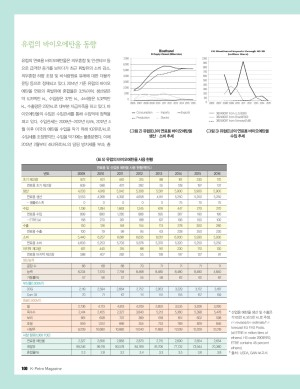 k-petro magazine vol.116